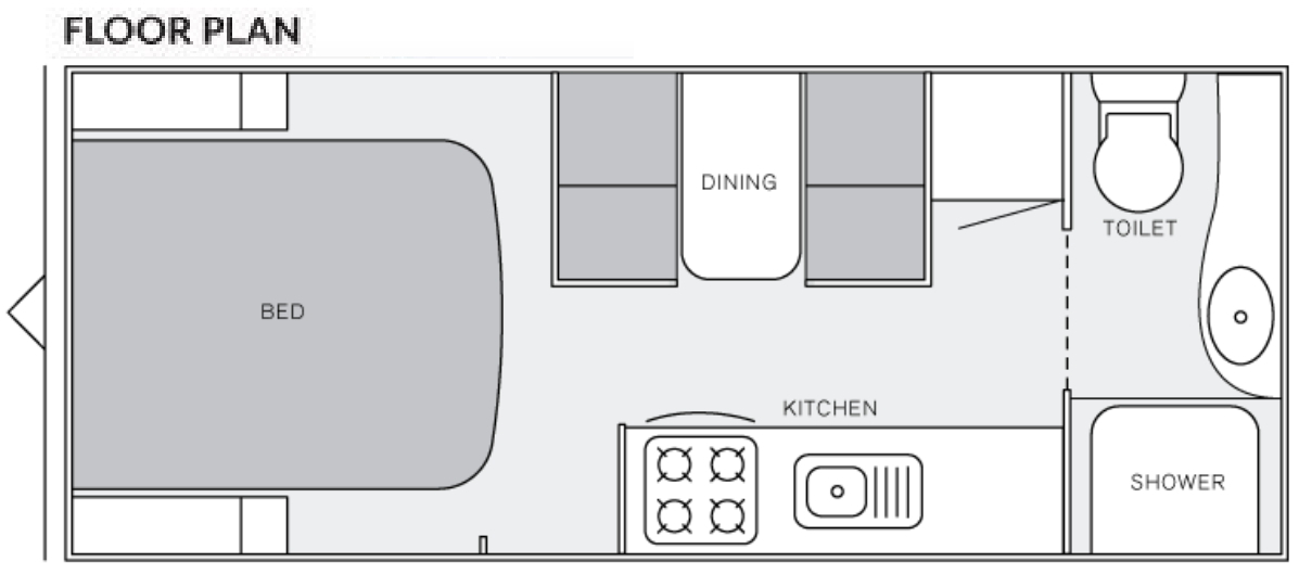 RO18 e layout